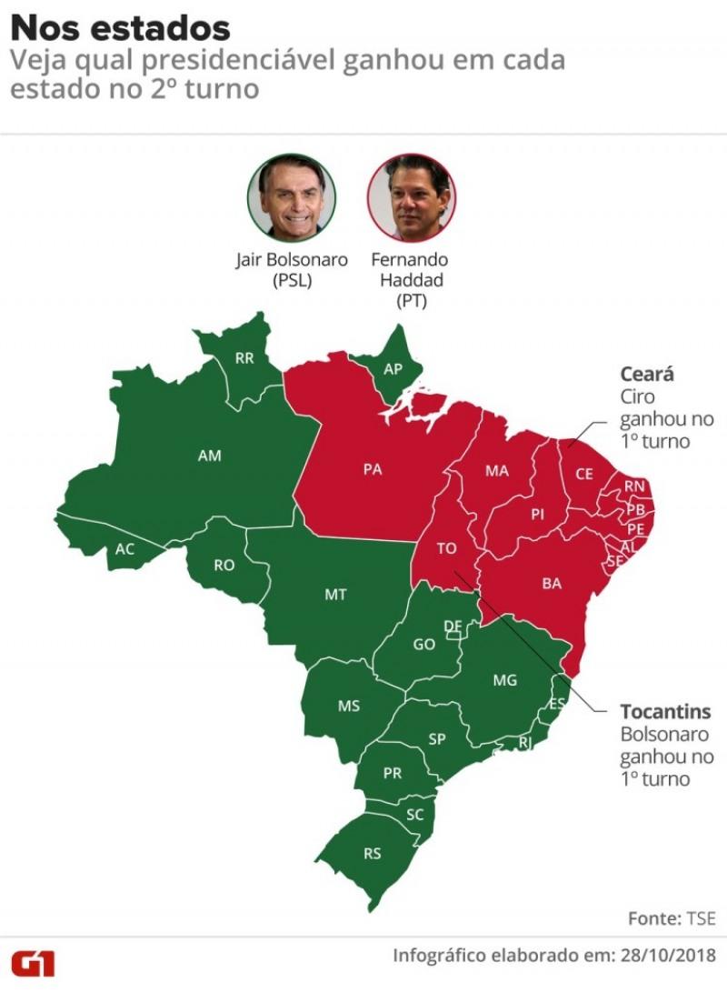 Votação de cada presidenciável por estado no 2º turno (Foto: Roberta Jaworski/G1)